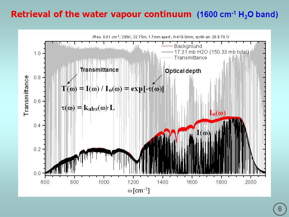 Retrieval of the water vapour continuum (1600 cm-1 H2O band)
