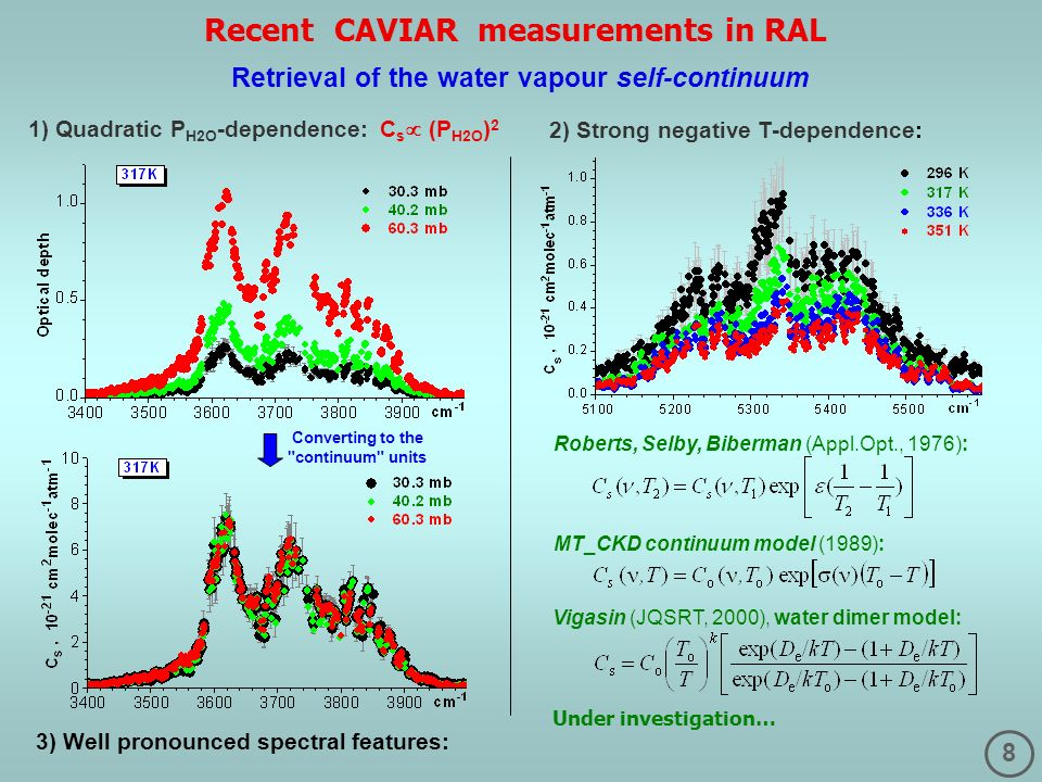 Recent CAVIAR measurements in RAL