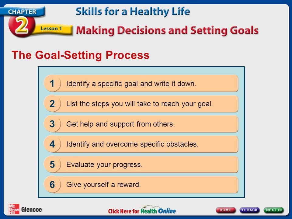 evaluate allstate's goal setting process Tips for setting goals goals should be linked to the performance criteria, the department/division goals, and the overall university goals staff members are better able to achieve top.