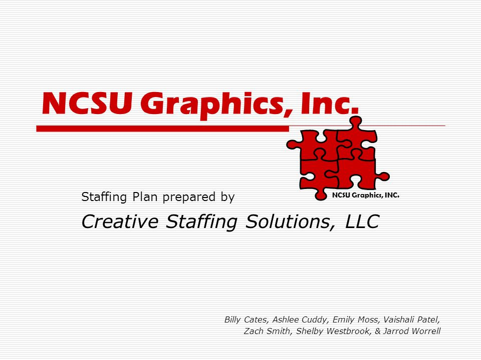 An Appraisal on Imaginative Staffing, Inc.