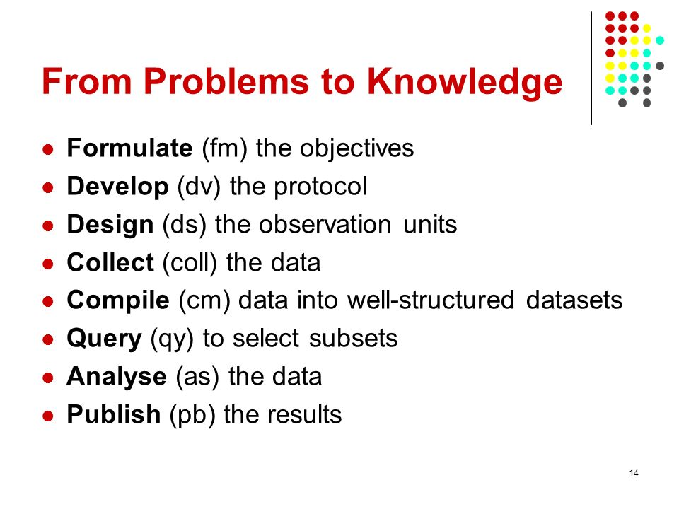 From Problems to Knowledge