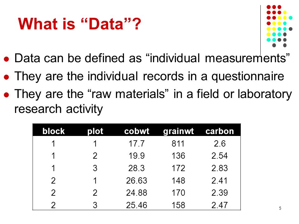 What is Data Data can be defined as individual measurements