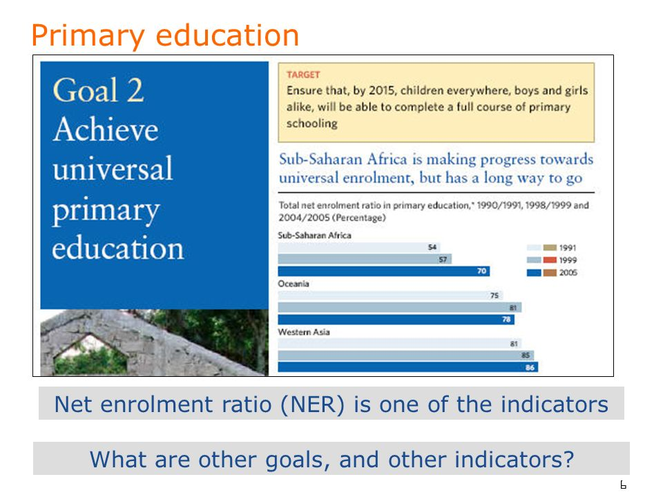 Primary education Net enrolment ratio (NER) is one of the indicators