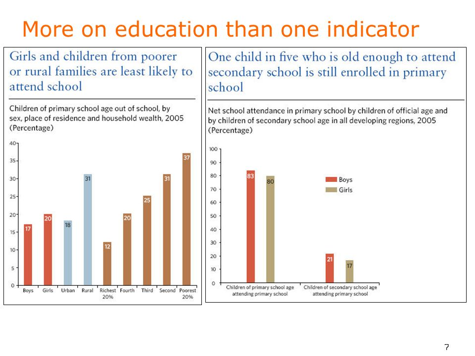 More on education than one indicator