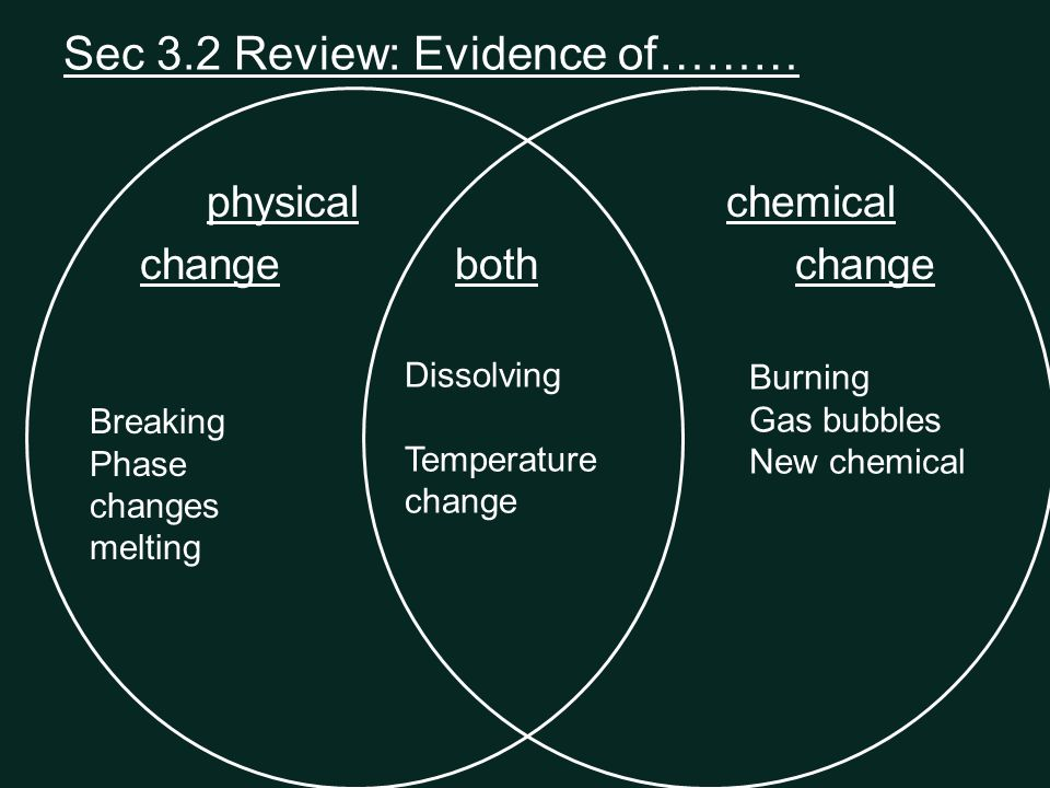 diagram of physical and chemical changes - 28 images ...