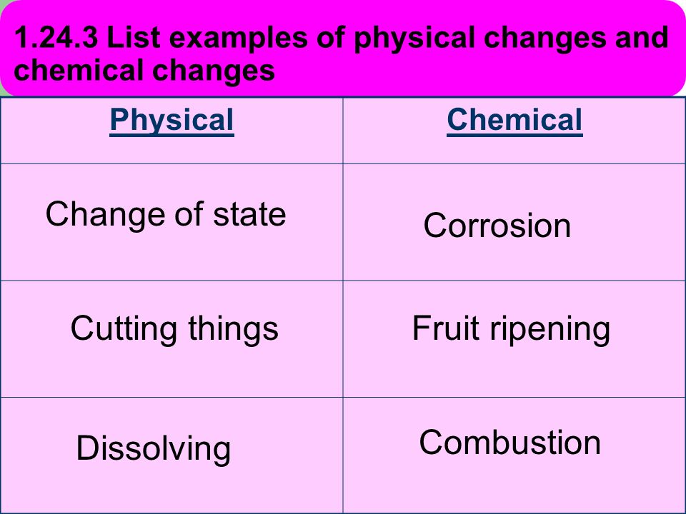 33 Physical And Chemical Changes Ppt Download