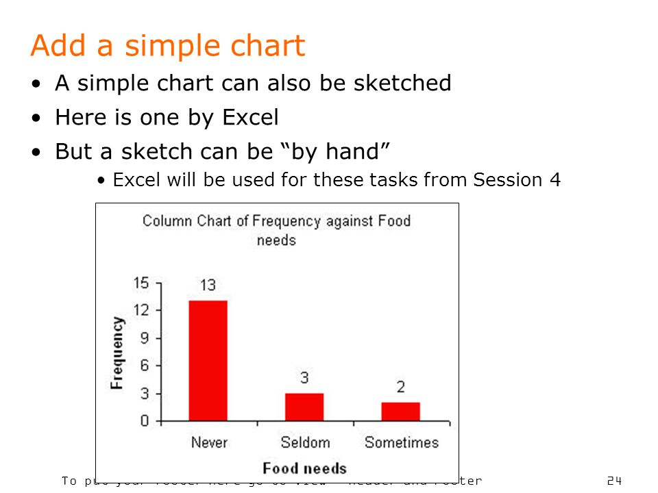 Add a simple chart A simple chart can also be sketched