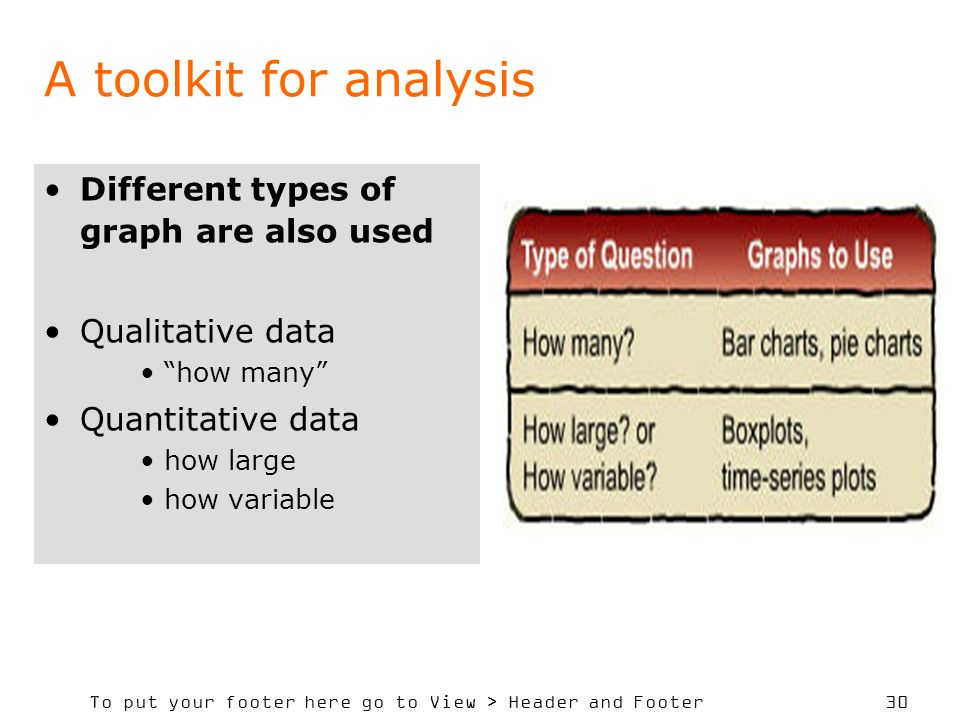 A toolkit for analysis Different types of graph are also used