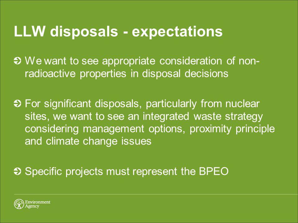 LLW disposals - expectations
