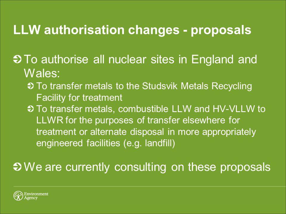 LLW authorisation changes - proposals