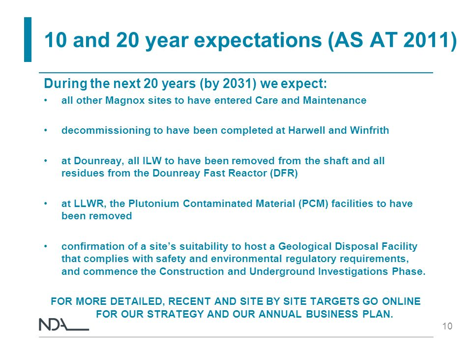 10 and 20 year expectations (AS AT 2011)