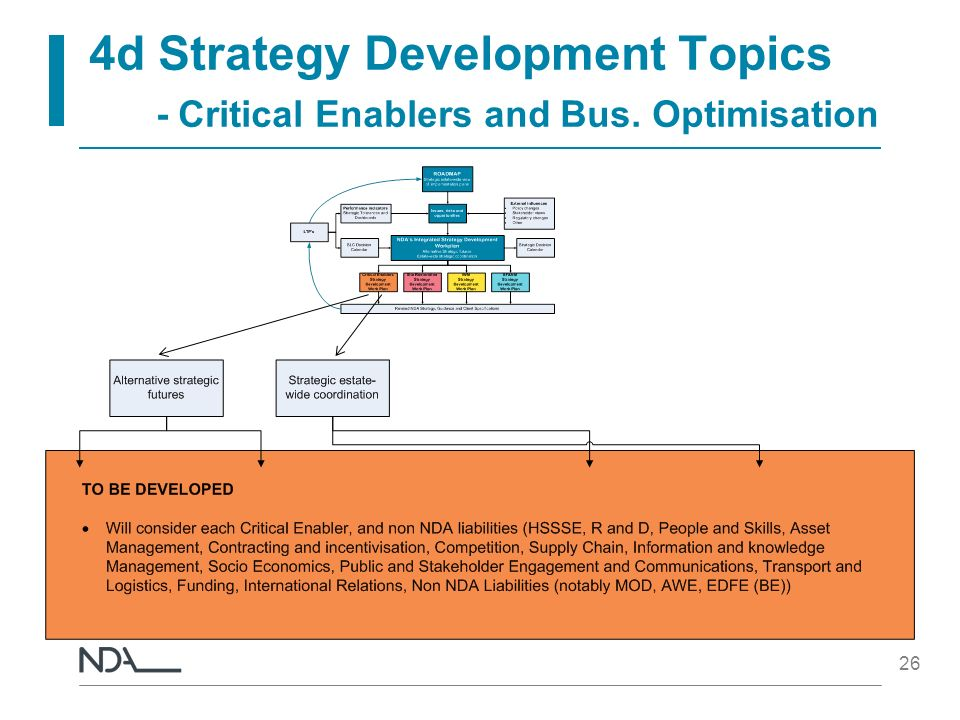 4d Strategy Development Topics - Critical Enablers and Bus