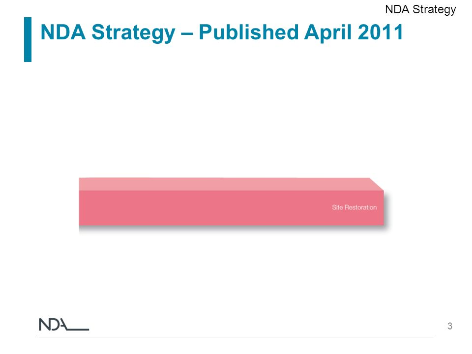 NDA Strategy – Published April 2011