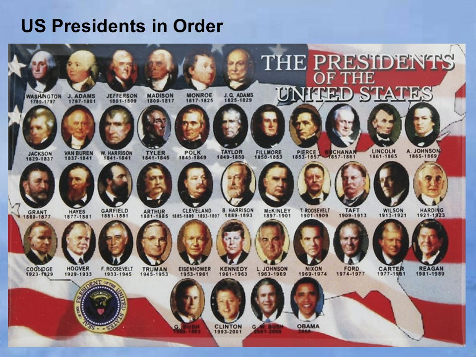 The history of american presidency