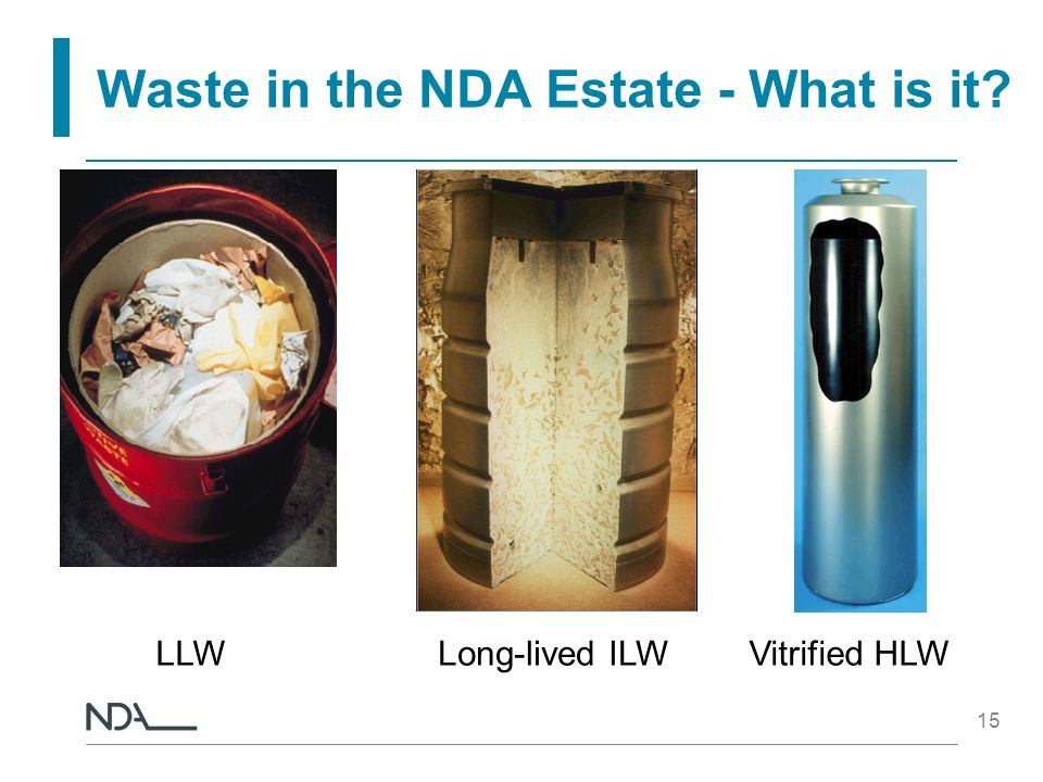 Waste in the NDA Estate - What is it
