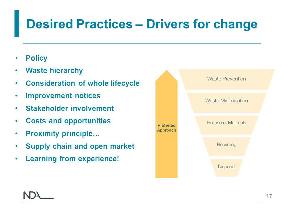 Desired Practices – Drivers for change