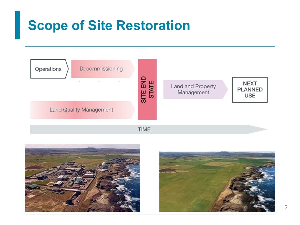 Scope of Site Restoration