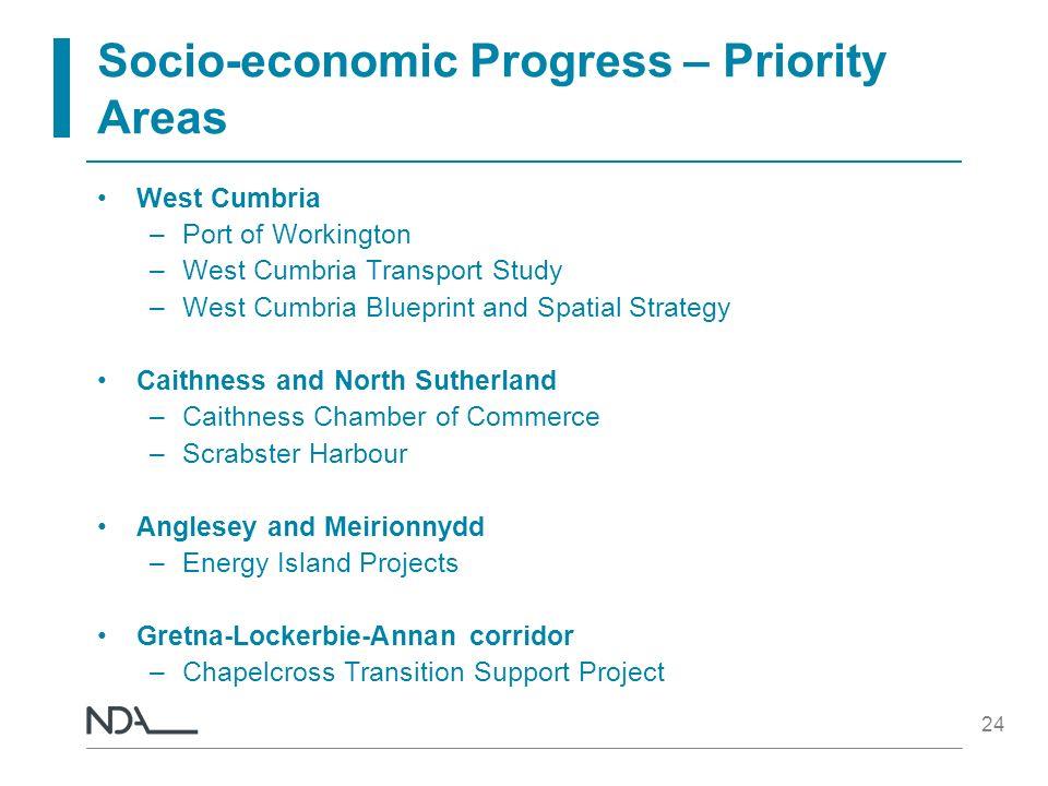 Socio-economic Progress – Priority Areas