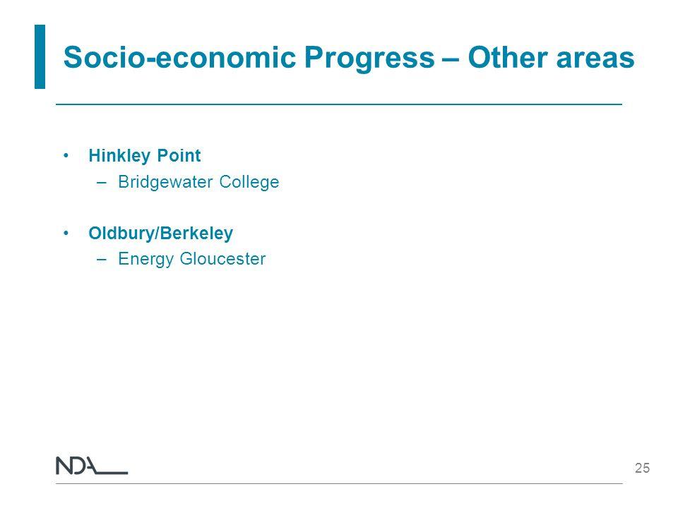 Socio-economic Progress – Other areas