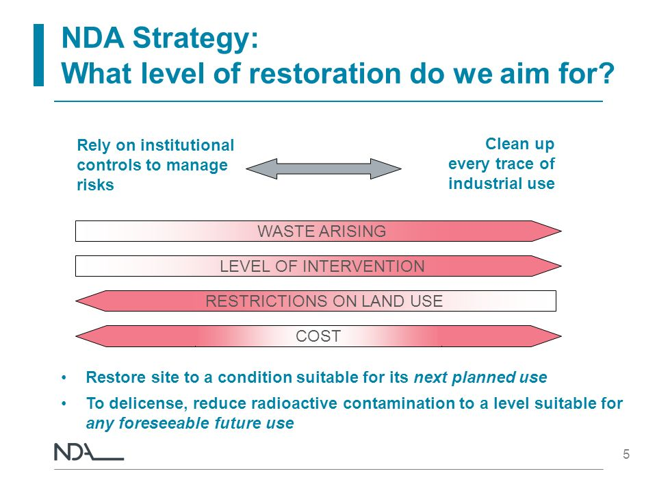 NDA Strategy: What level of restoration do we aim for