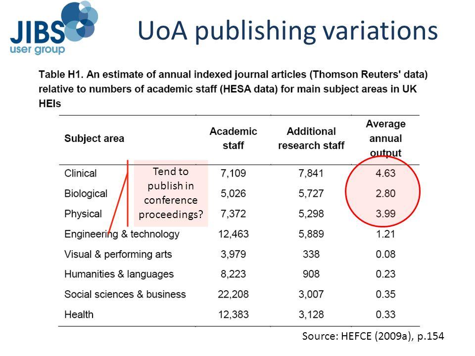 UoA publishing variations