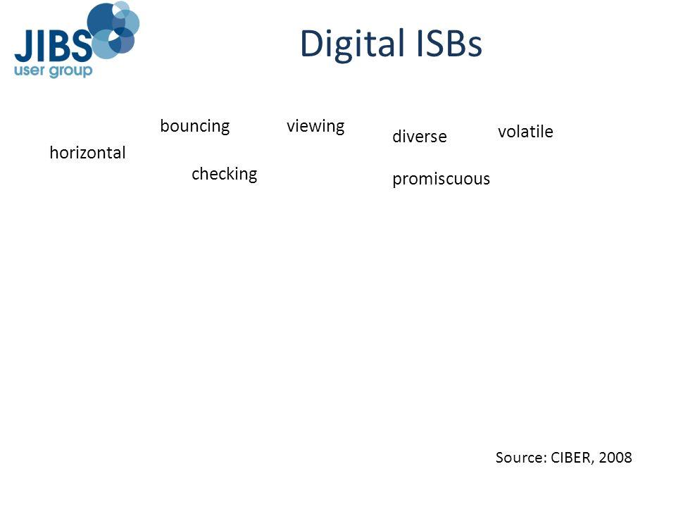 Digital ISBs Horizontal information seeking Viewers Power browsers