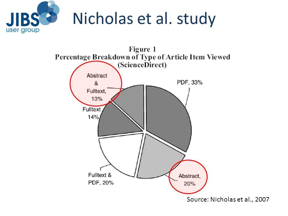 Nicholas et al. study Source: Nicholas et al., 2007