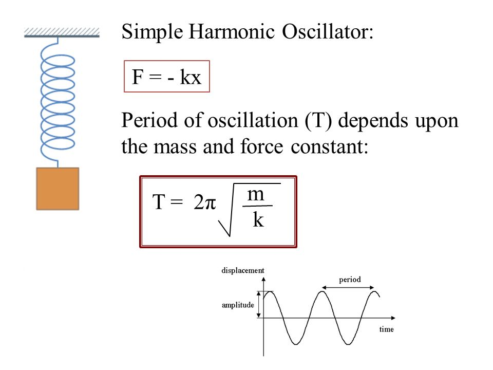 simple harmonic oscillator To study the energy of a simple harmonic oscillator, we first consider all the forms of energy it can have we know from hooke's law: stress and strain revisited that the energy stored in the deformation of a simple harmonic oscillator is a form of potential energy given by:.