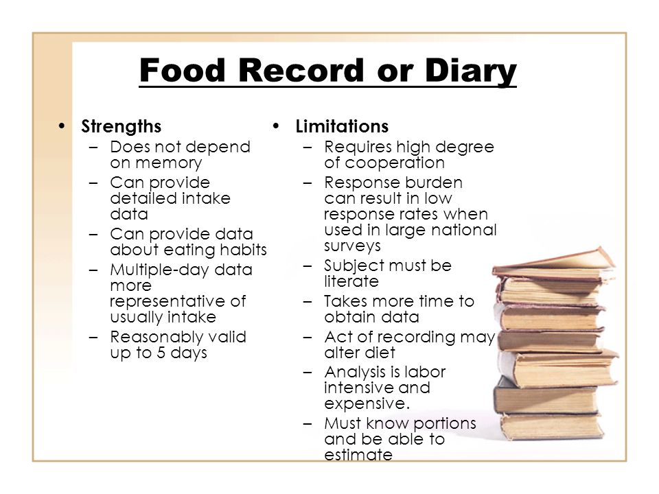 Example of a Food Diary and Analysis of Eating Habits