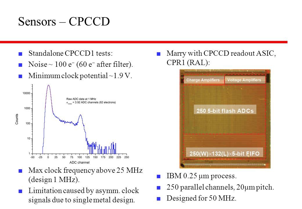 Sensors – CPCCD Standalone CPCCD1 tests: