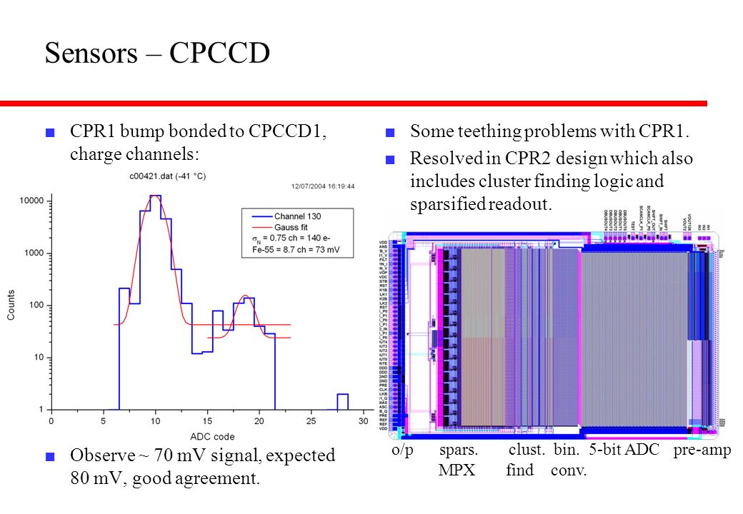 Sensors – CPCCD CPR1 bump bonded to CPCCD1, charge channels: