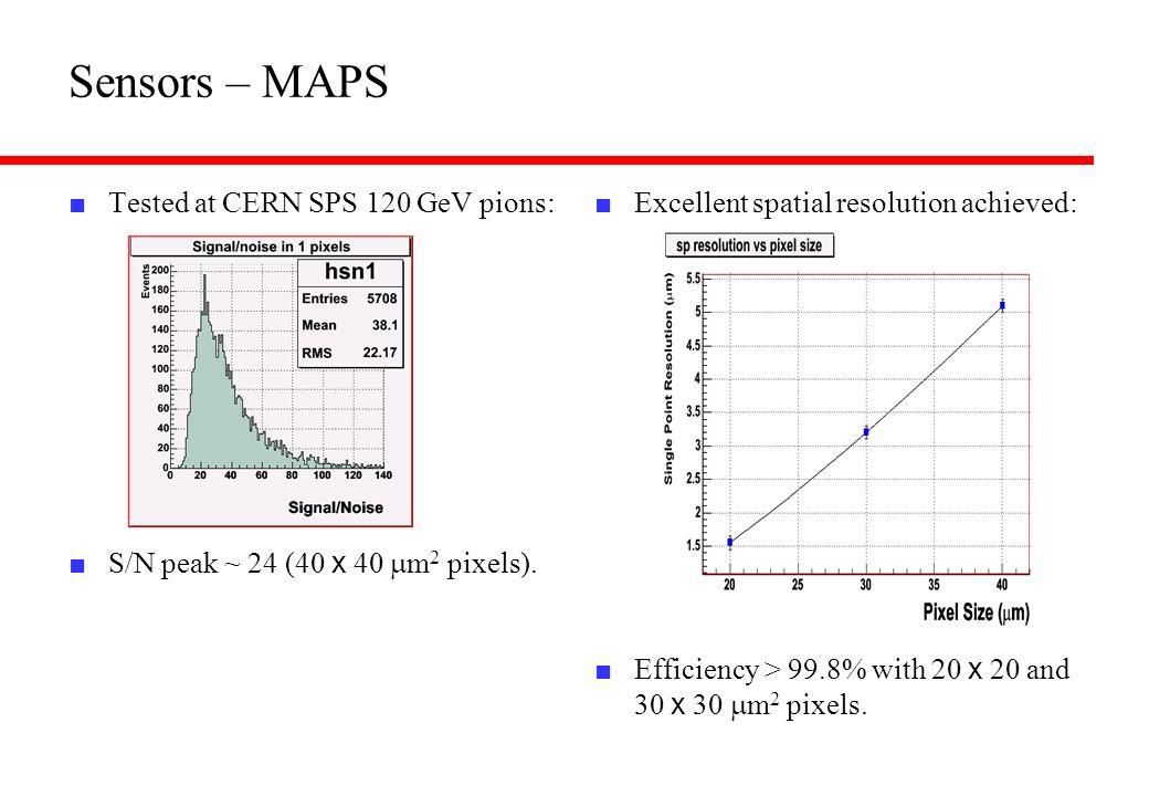 Sensors – MAPS Tested at CERN SPS 120 GeV pions: