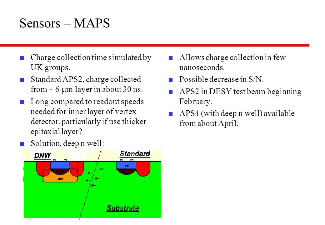 Sensors – MAPS Charge collection time simulated by UK groups.