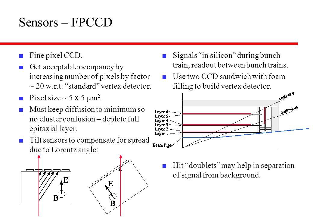 Sensors – FPCCD Fine pixel CCD.