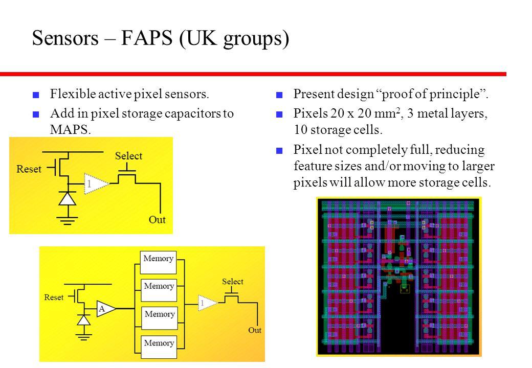 Sensors – FAPS (UK groups)