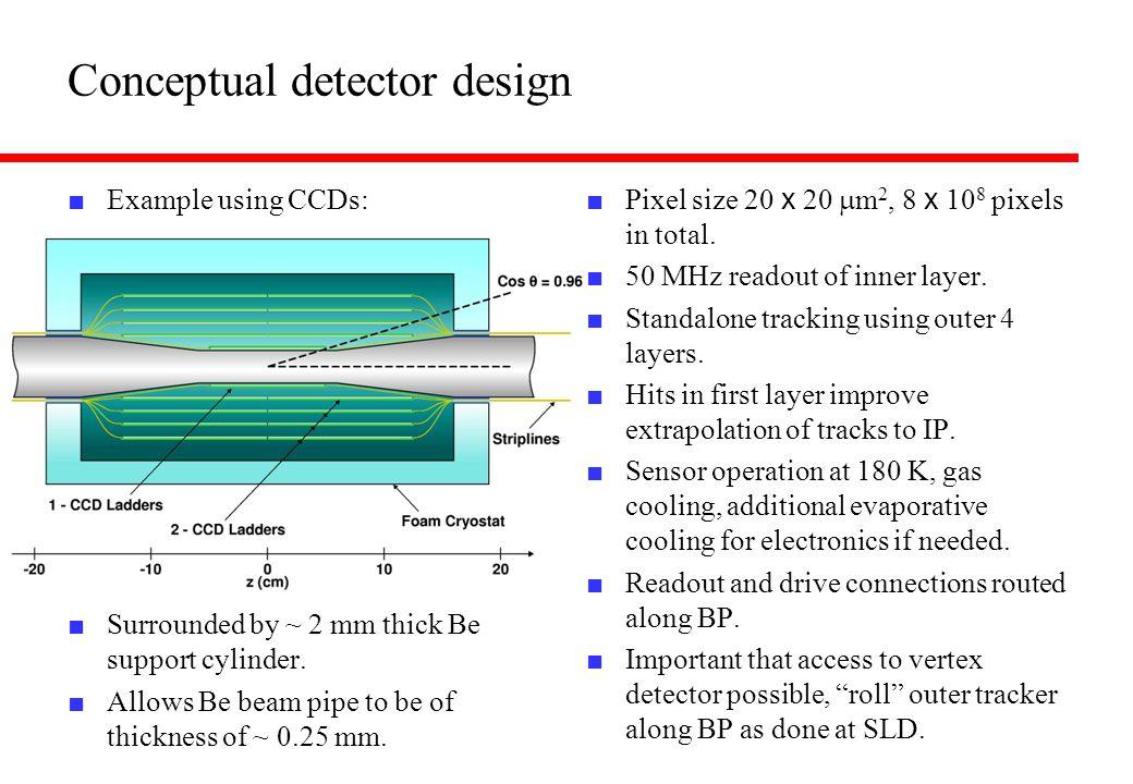 Conceptual detector design