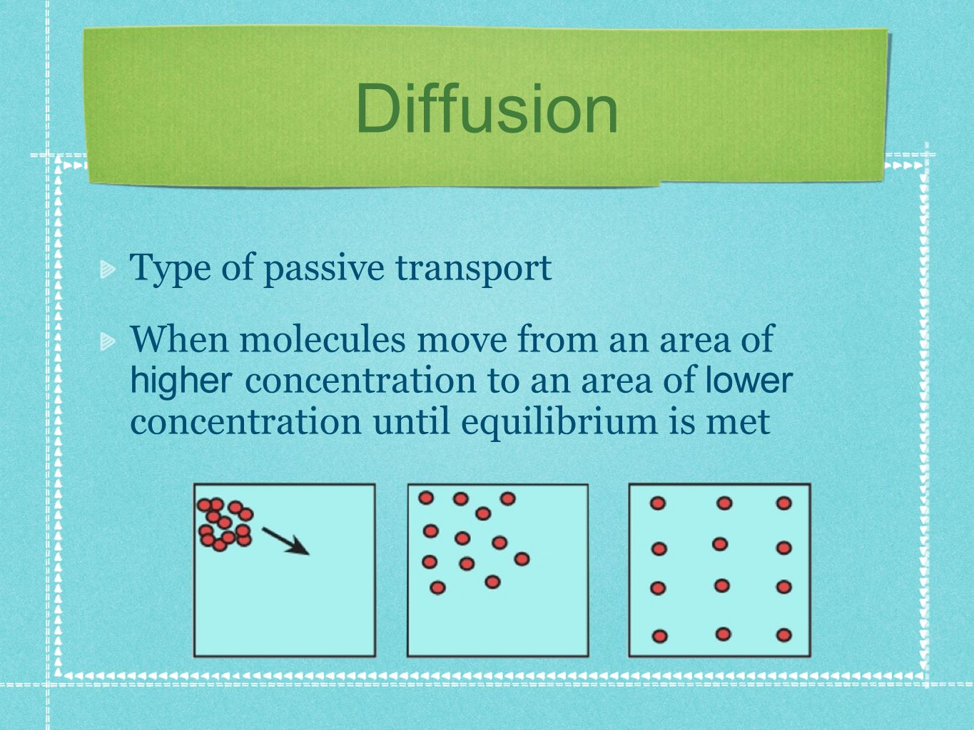 Diffusion Type of passive transport
