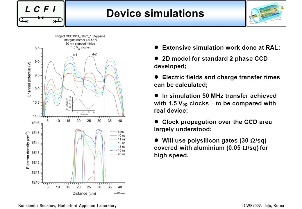 Device simulations Extensive simulation work done at RAL;