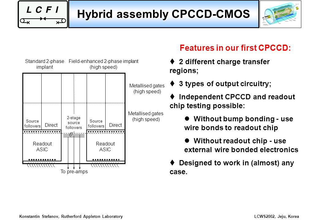 Hybrid assembly CPCCD-CMOS Features in our first CPCCD: