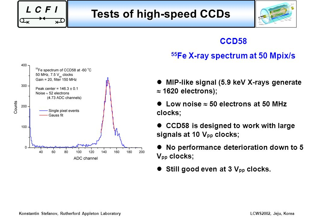 Tests of high-speed CCDs 55Fe X-ray spectrum at 50 Mpix/s