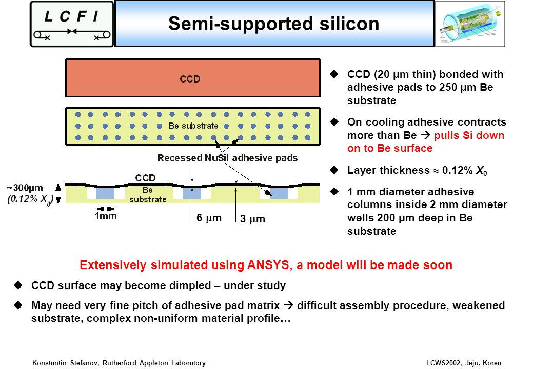 Semi-supported silicon