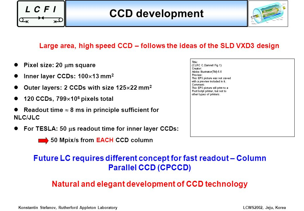 CCD development Large area, high speed CCD – follows the ideas of the SLD VXD3 design. Pixel size: 20 m square.