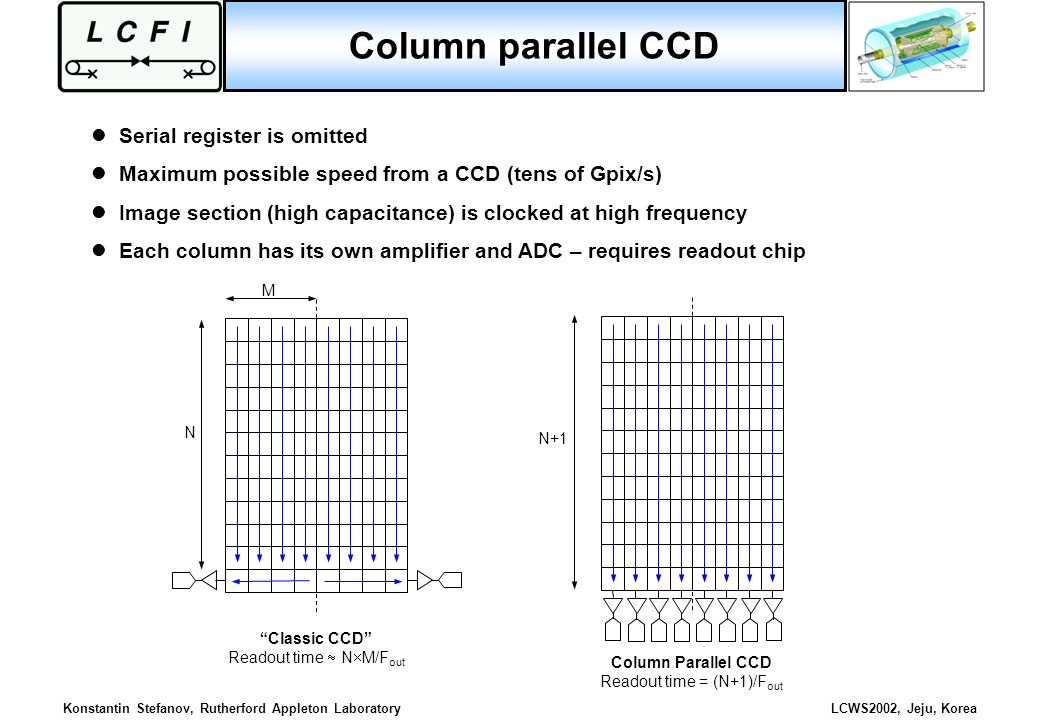 Column parallel CCD Serial register is omitted