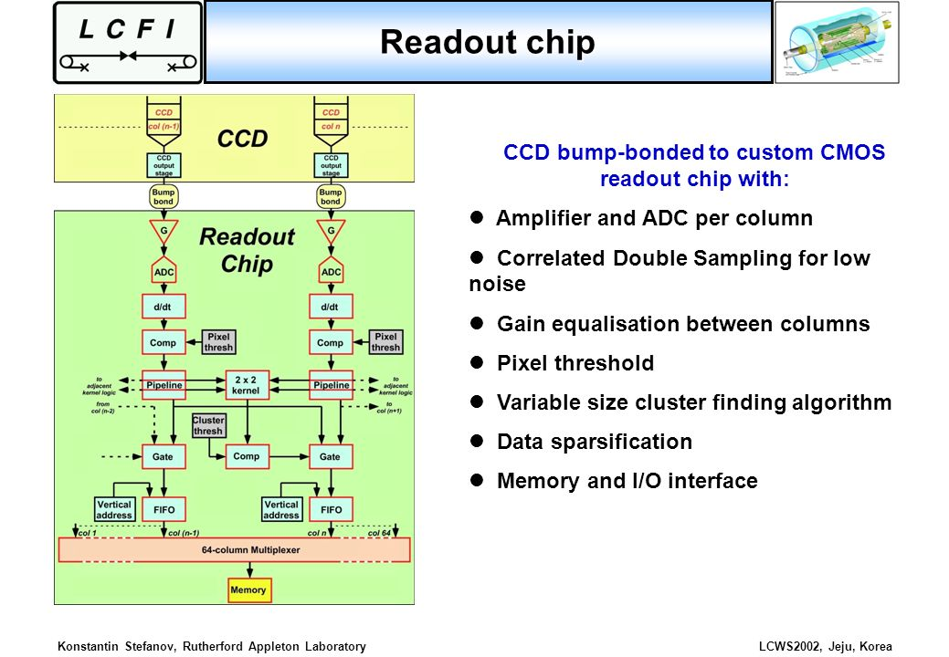 CCD bump-bonded to custom CMOS readout chip with:
