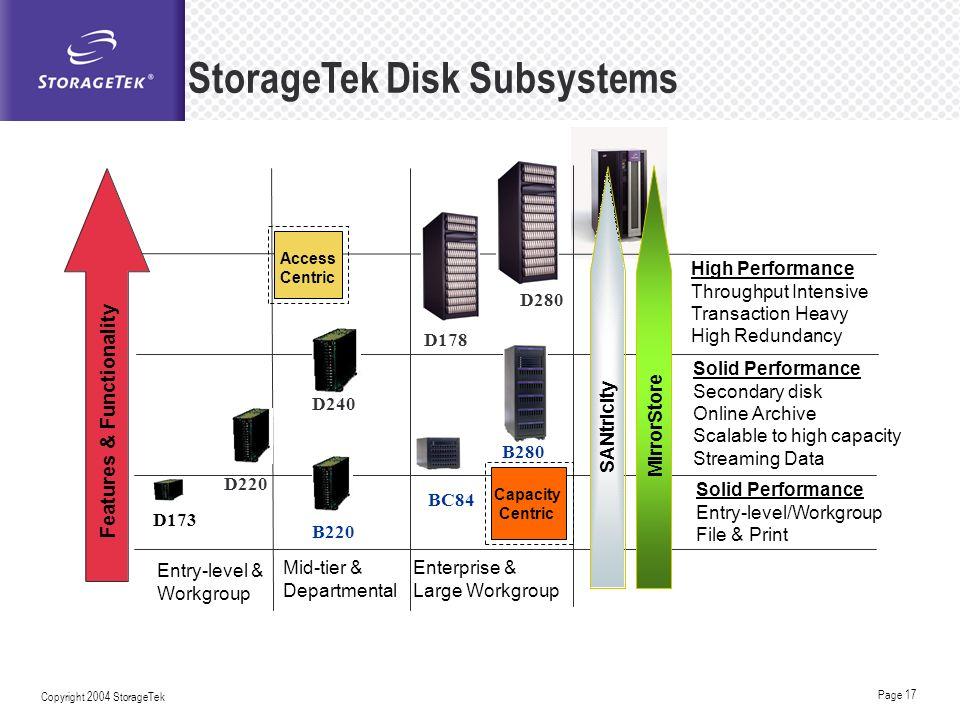 StorageTek Disk Subsystems