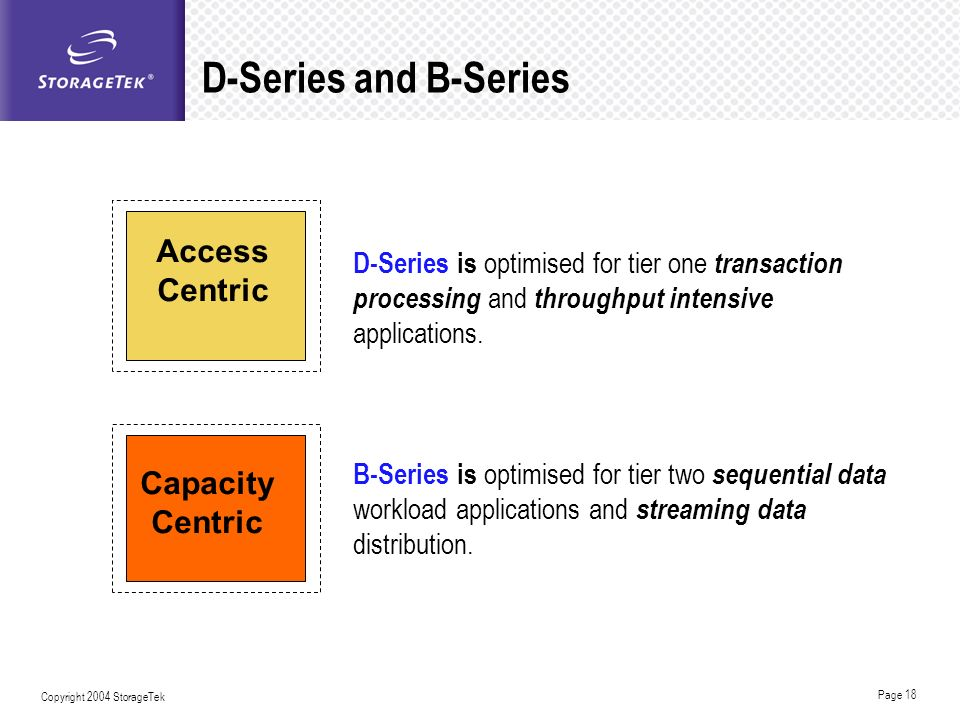 D-Series and B-Series Access Centric Capacity Centric