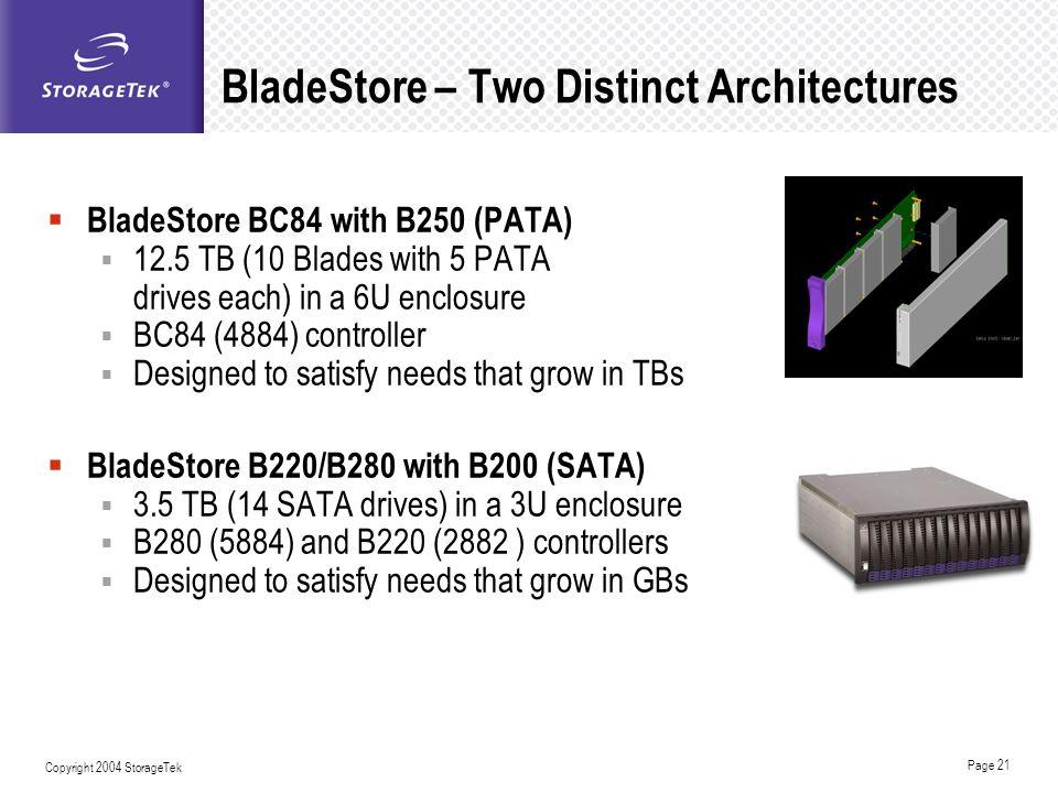 BladeStore – Two Distinct Architectures