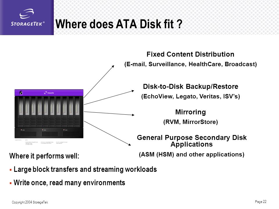 Where does ATA Disk fit Where it performs well: