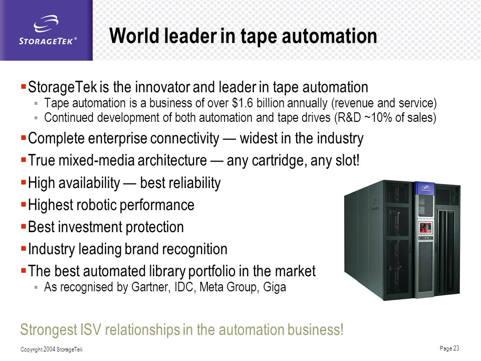 World leader in tape automation