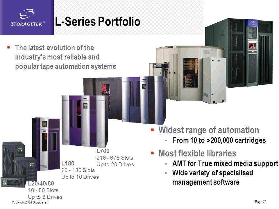 L-Series Portfolio Widest range of automation Most flexible libraries